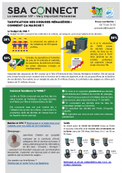 SBA info tarification – tri – compost